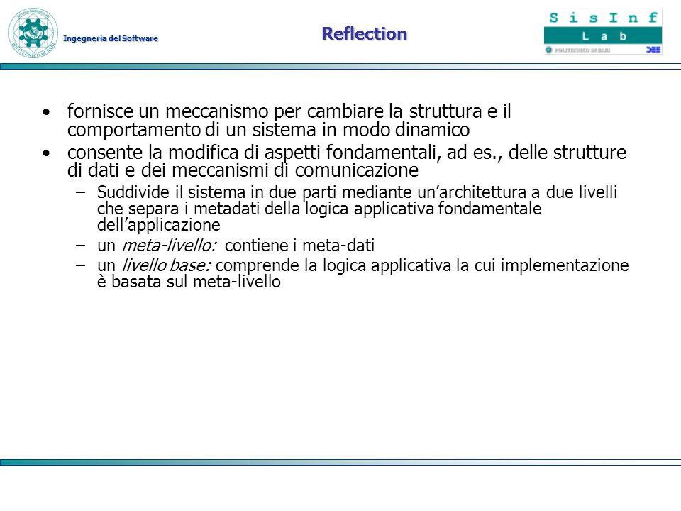 Reflection fornisce un meccanismo per cambiare la struttura e il comportamento di un sistema in modo dinamico.