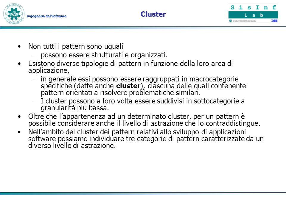 Cluster Non tutti i pattern sono uguali. possono essere strutturati e organizzati.
