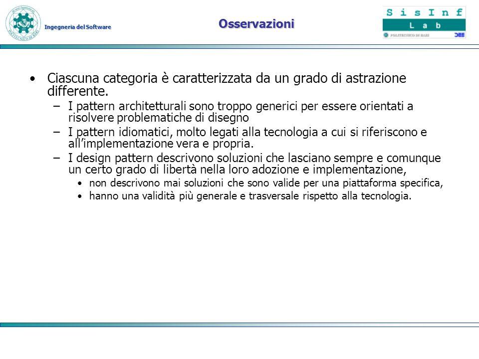 Osservazioni Ciascuna categoria è caratterizzata da un grado di astrazione differente.