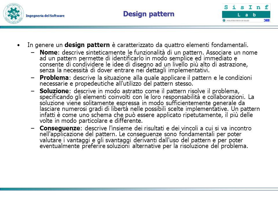 Design pattern In genere un design pattern è caratterizzato da quattro elementi fondamentali.