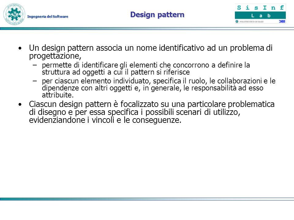 Design pattern Un design pattern associa un nome identificativo ad un problema di progettazione,