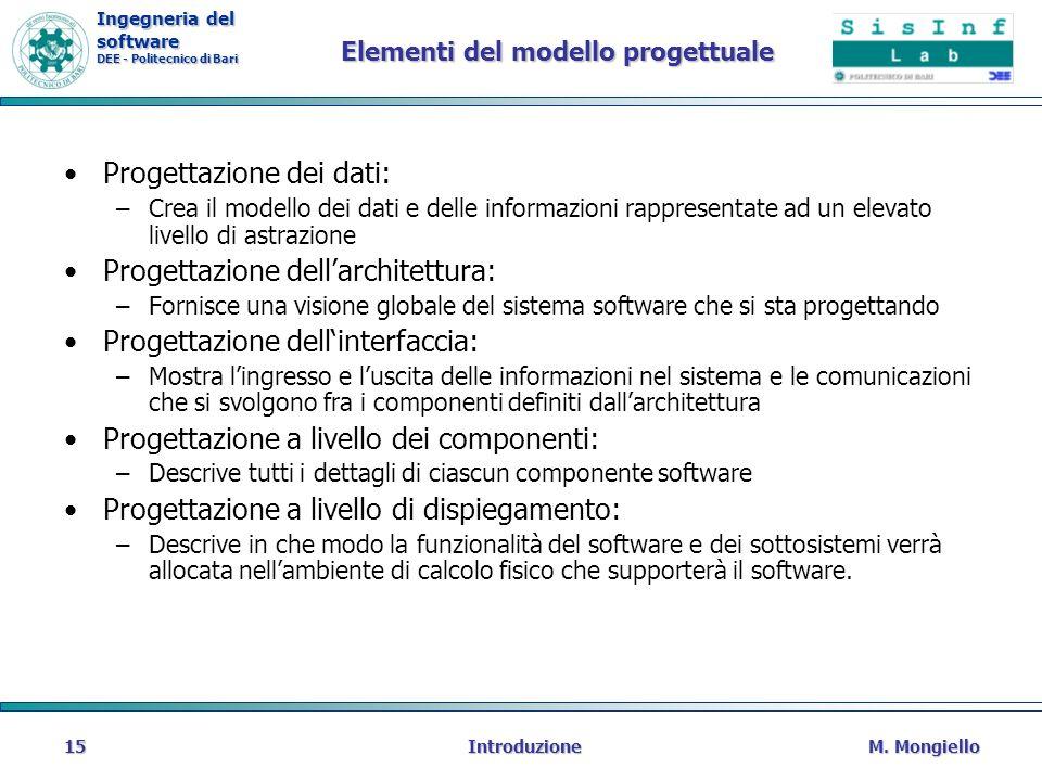 Elementi del modello progettuale