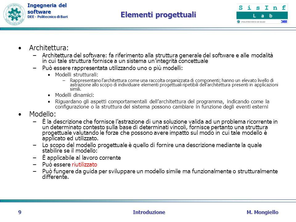 Elementi progettuali Architettura: Modello: