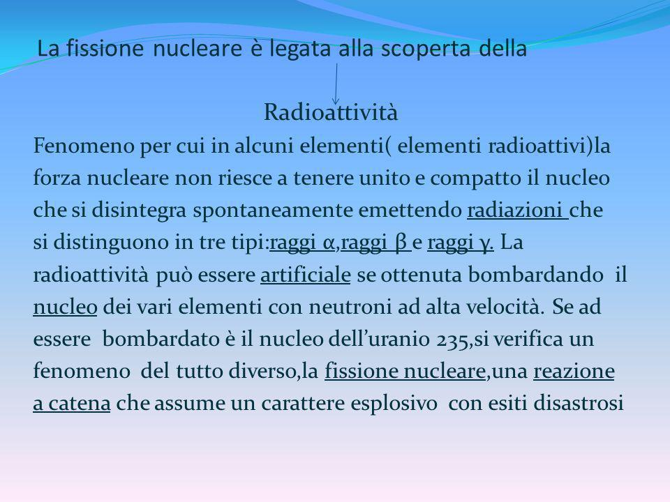 La fissione nucleare è legata alla scoperta della