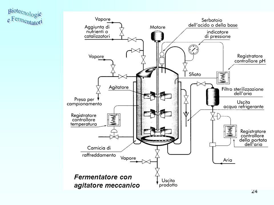 Biotecnologie e Fermentatori Fermentatore con agitatore meccanico