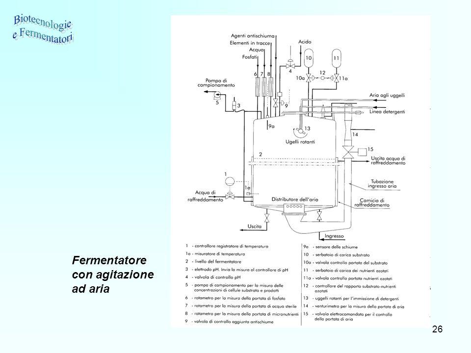 Biotecnologie e Fermentatori Fermentatore con agitazione ad aria