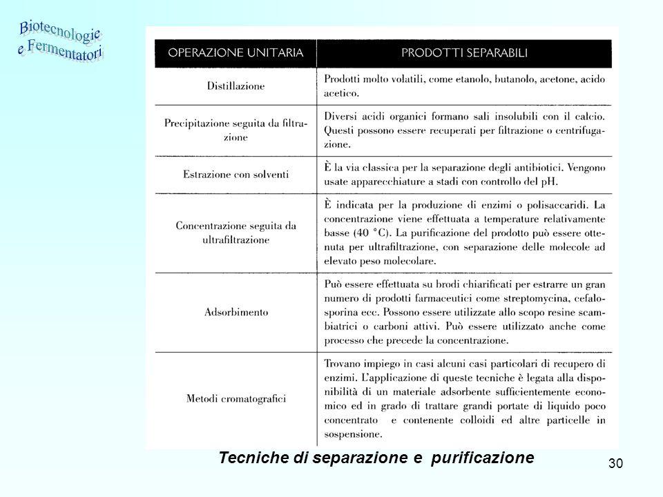 Biotecnologie e Fermentatori Tecniche di separazione e purificazione