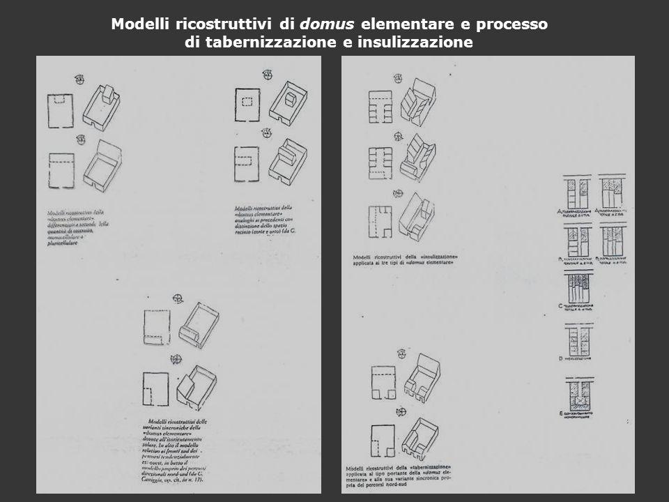 Modelli ricostruttivi di domus elementare e processo di tabernizzazione e insulizzazione