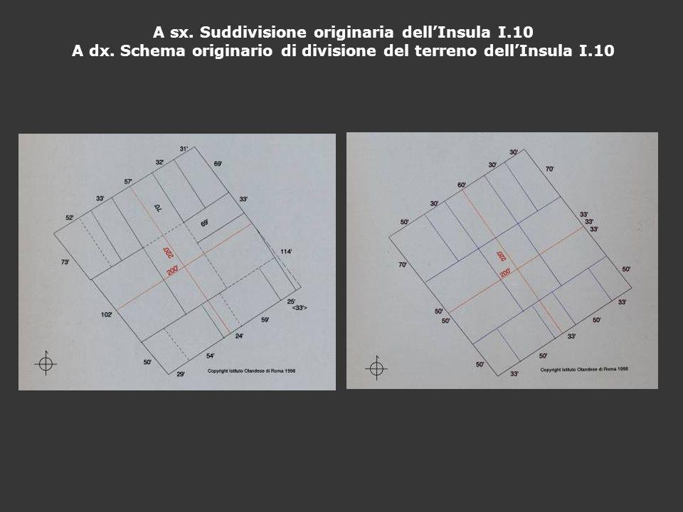A sx. Suddivisione originaria dell'Insula I.10