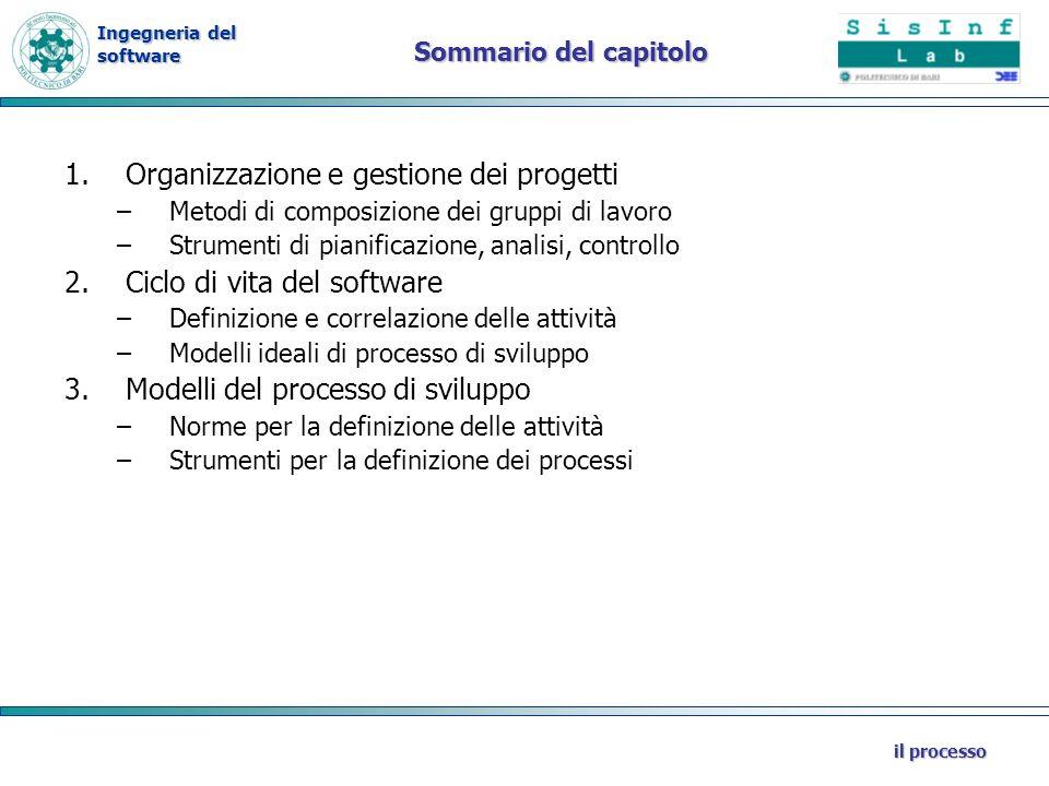 Organizzazione e gestione dei progetti