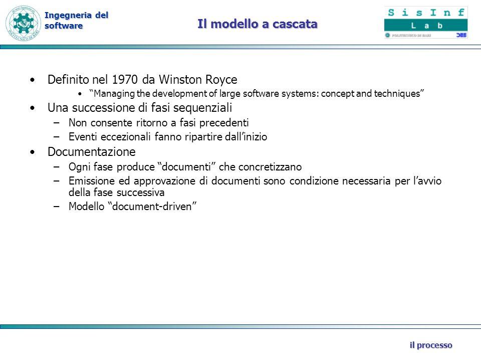 Definito nel 1970 da Winston Royce Una successione di fasi sequenziali