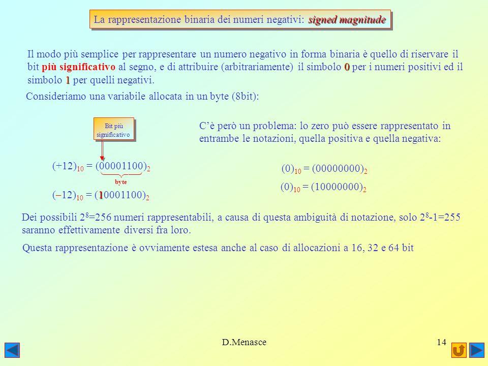  La rappresentazione binaria dei numeri negativi: signed magnitude
