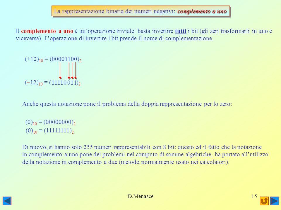 La rappresentazione binaria dei numeri negativi: complemento a uno