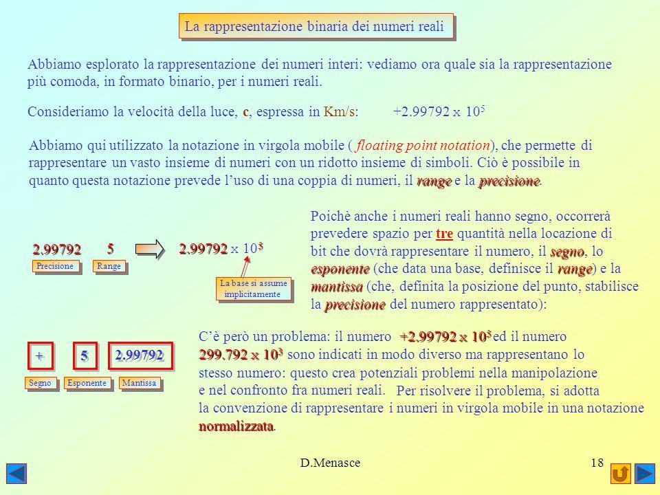 La rappresentazione binaria dei numeri reali