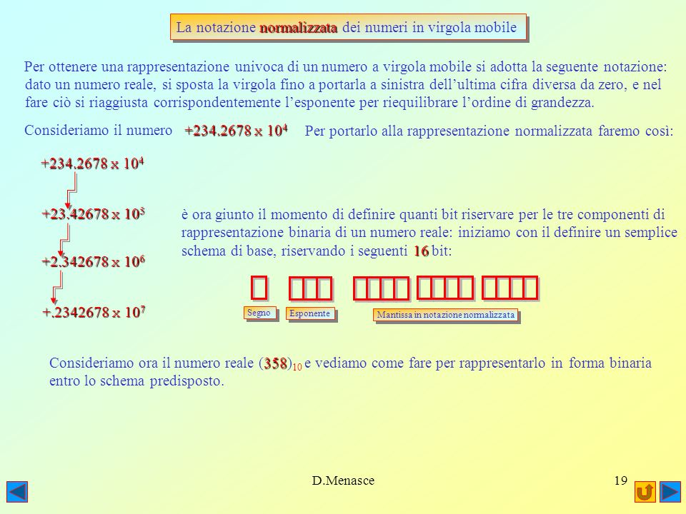 La notazione normalizzata dei numeri in virgola mobile