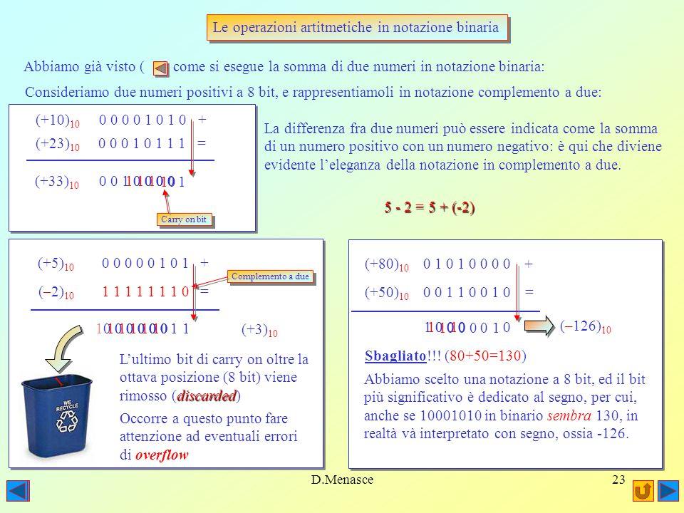 Le operazioni artitmetiche in notazione binaria