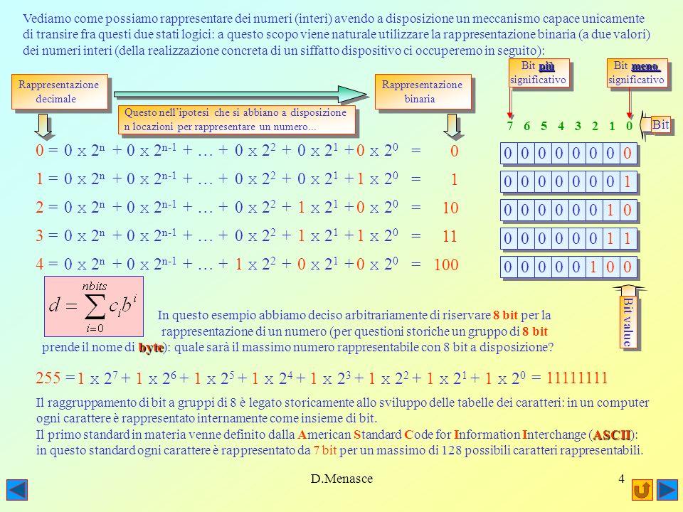 Vediamo come possiamo rappresentare dei numeri (interi) avendo a disposizione un meccanismo capace unicamente