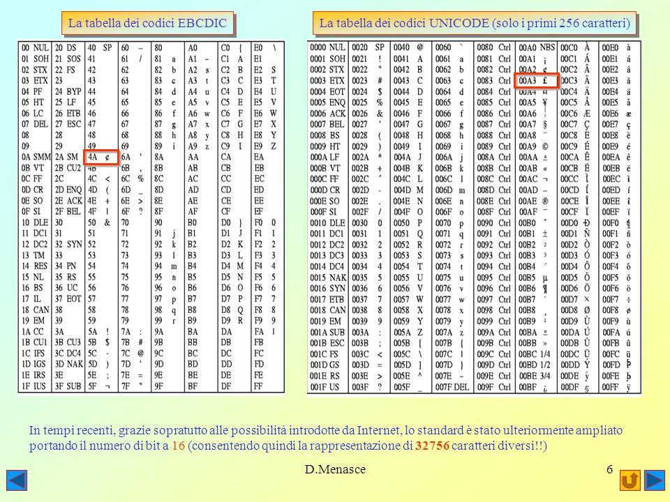 La tabella dei codici EBCDIC