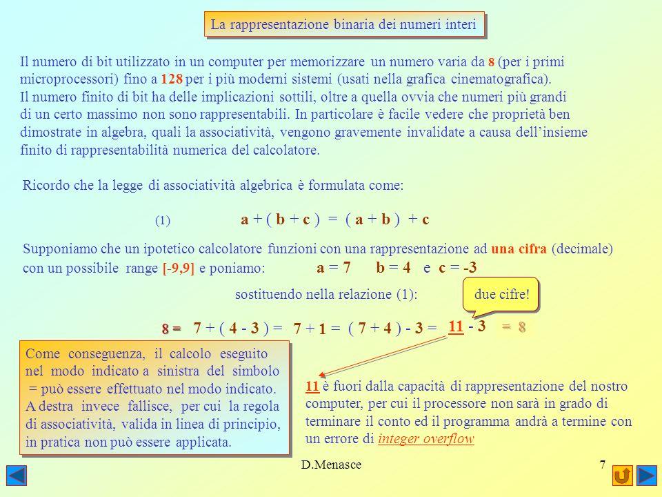 La rappresentazione binaria dei numeri interi