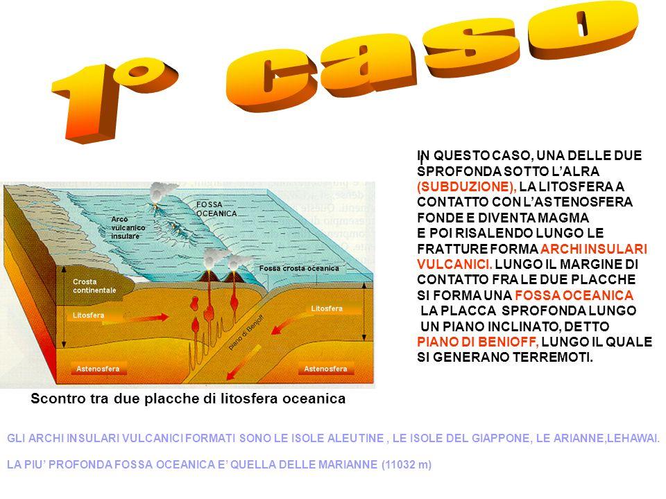 1° caso Scontro tra due placche di litosfera oceanica