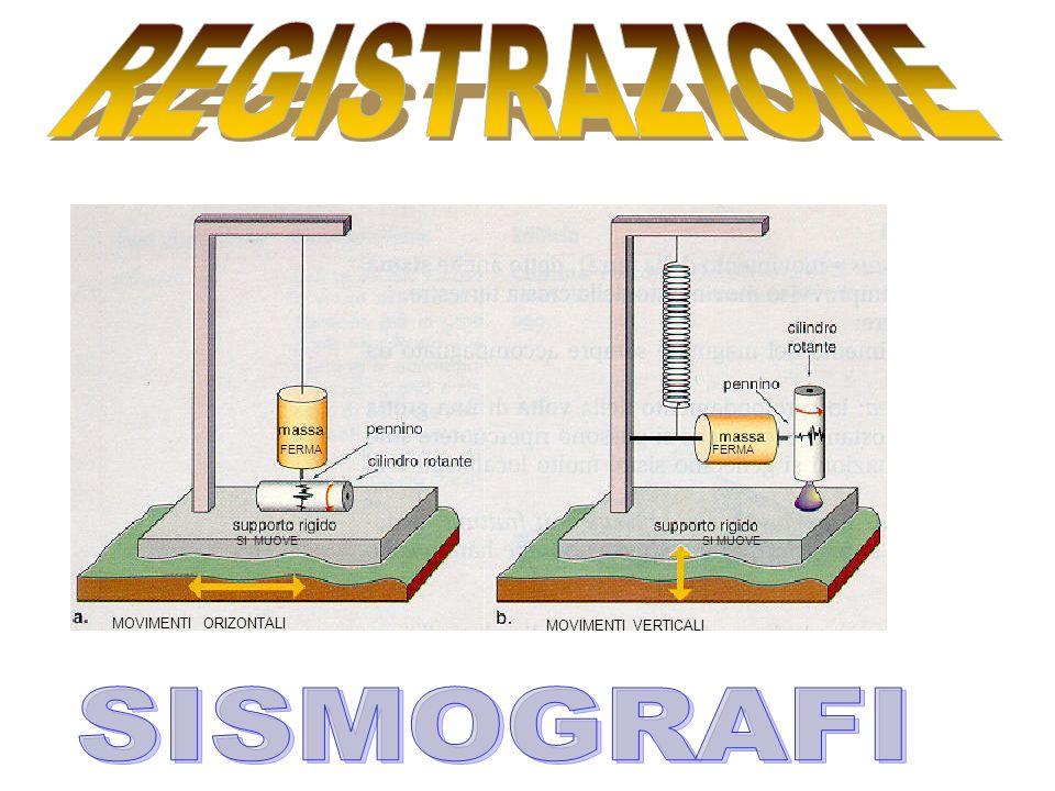 REGISTRAZIONE SISMOGRAFI
