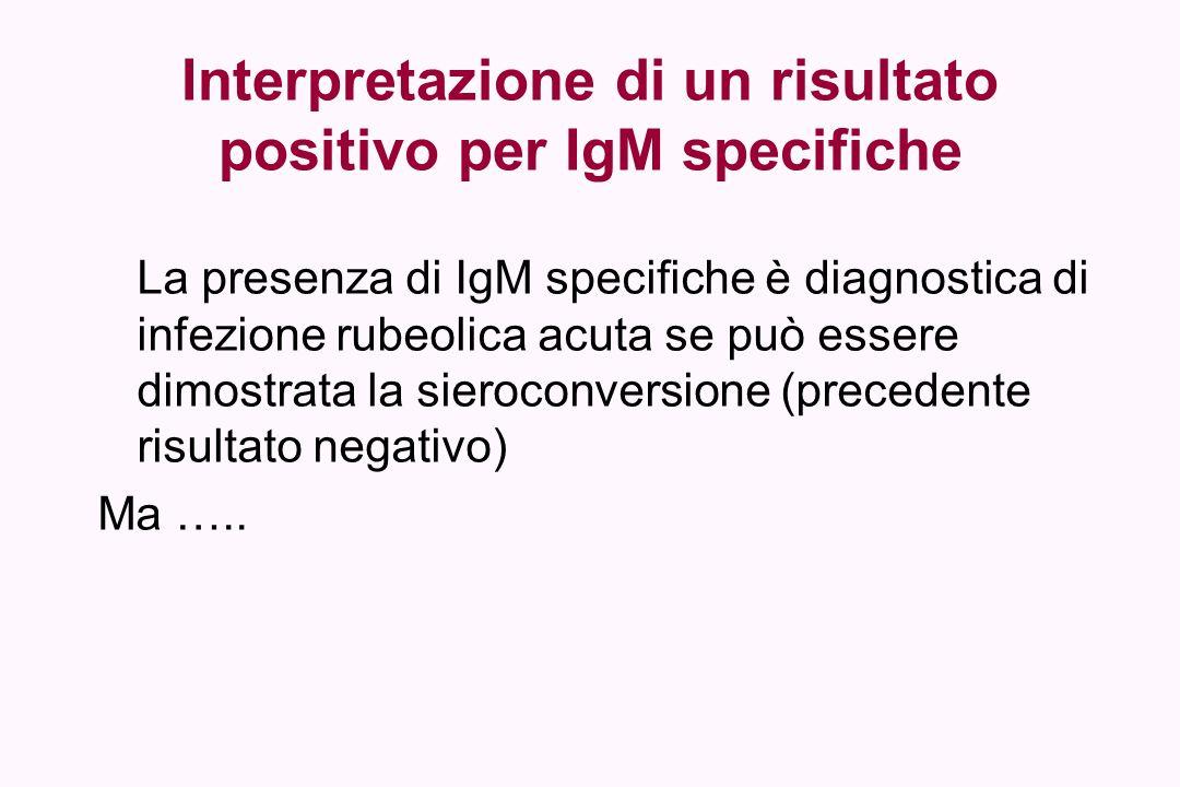 Interpretazione di un risultato positivo per IgM specifiche