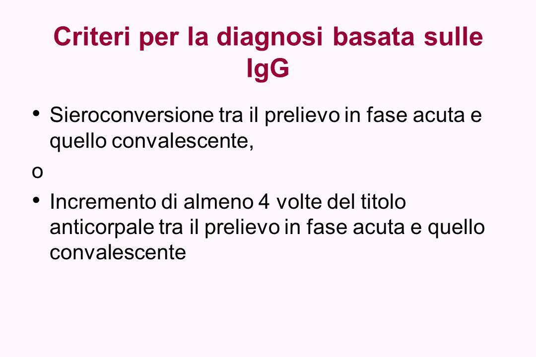 Criteri per la diagnosi basata sulle IgG
