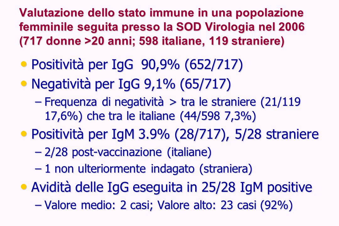 Positività per IgG 90,9% (652/717) Negatività per IgG 9,1% (65/717)