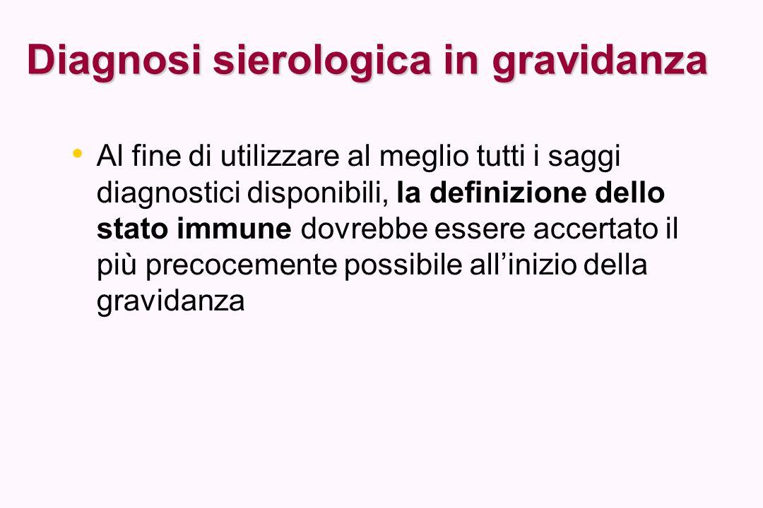 Diagnosi sierologica in gravidanza