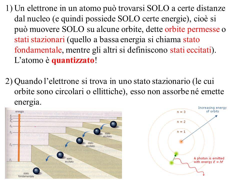 Un elettrone in un atomo può trovarsi SOLO a certe distanze dal nucleo (e quindi possiede SOLO certe energie), cioè si può muovere SOLO su alcune orbite, dette orbite permesse o stati stazionari (quello a bassa energia si chiama stato fondamentale, mentre gli altri si definiscono stati eccitati). L'atomo è quantizzato!