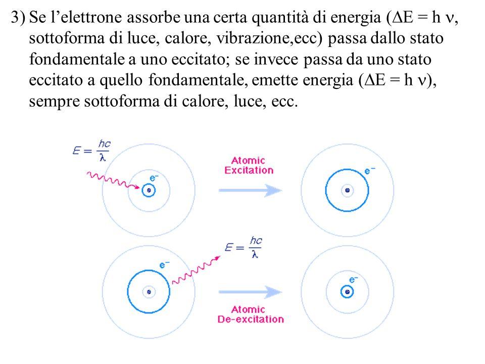 Se l'elettrone assorbe una certa quantità di energia (DE = h n, sottoforma di luce, calore, vibrazione,ecc) passa dallo stato fondamentale a uno eccitato; se invece passa da uno stato eccitato a quello fondamentale, emette energia (DE = h n), sempre sottoforma di calore, luce, ecc.