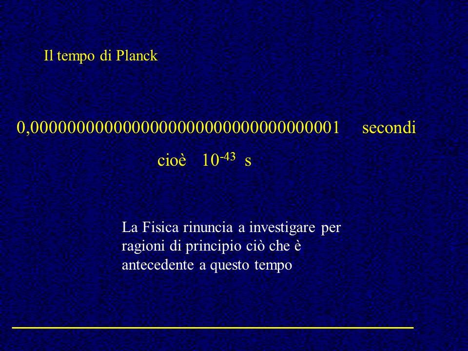 Il tempo di Planck0,0000000000000000000000000000000001 secondi. cioè 10-43 s.