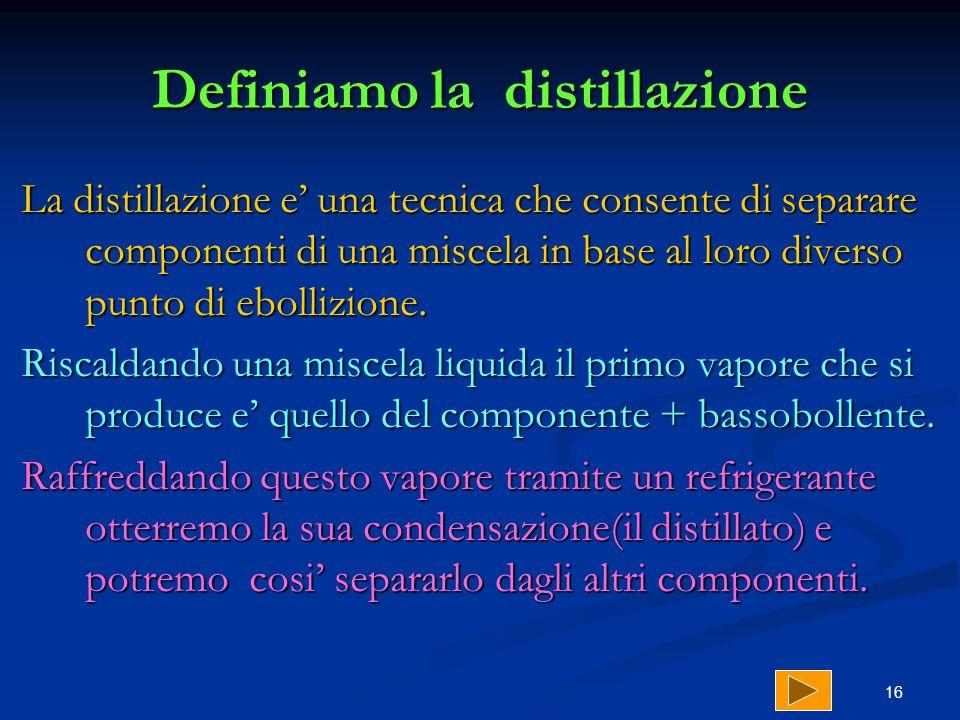 Definiamo la distillazione