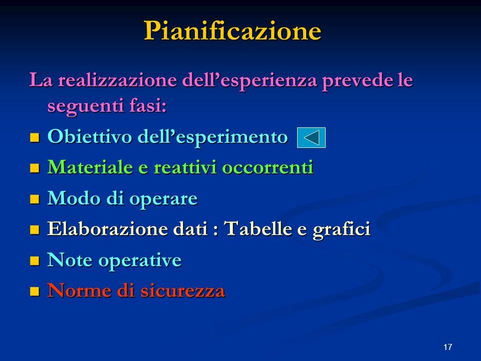 Pianificazione La realizzazione dell'esperienza prevede le seguenti fasi: Obiettivo dell'esperimento.