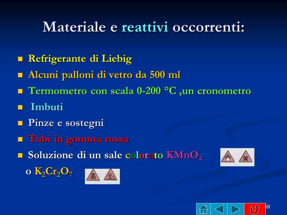Materiale e reattivi occorrenti: