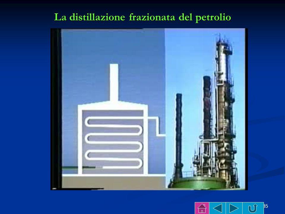 La distillazione frazionata del petrolio