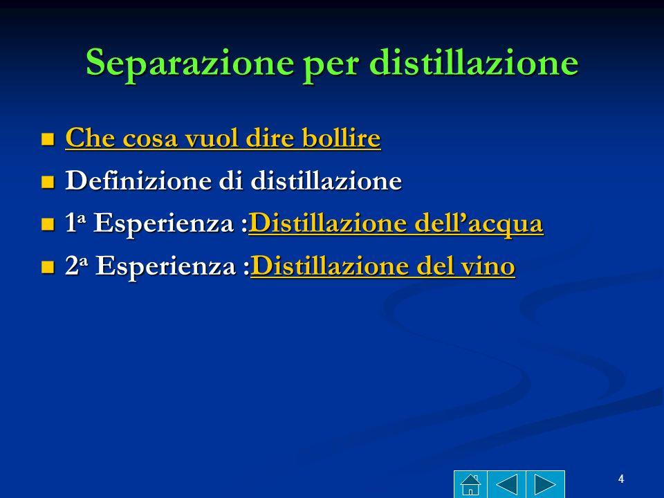 Separazione per distillazione