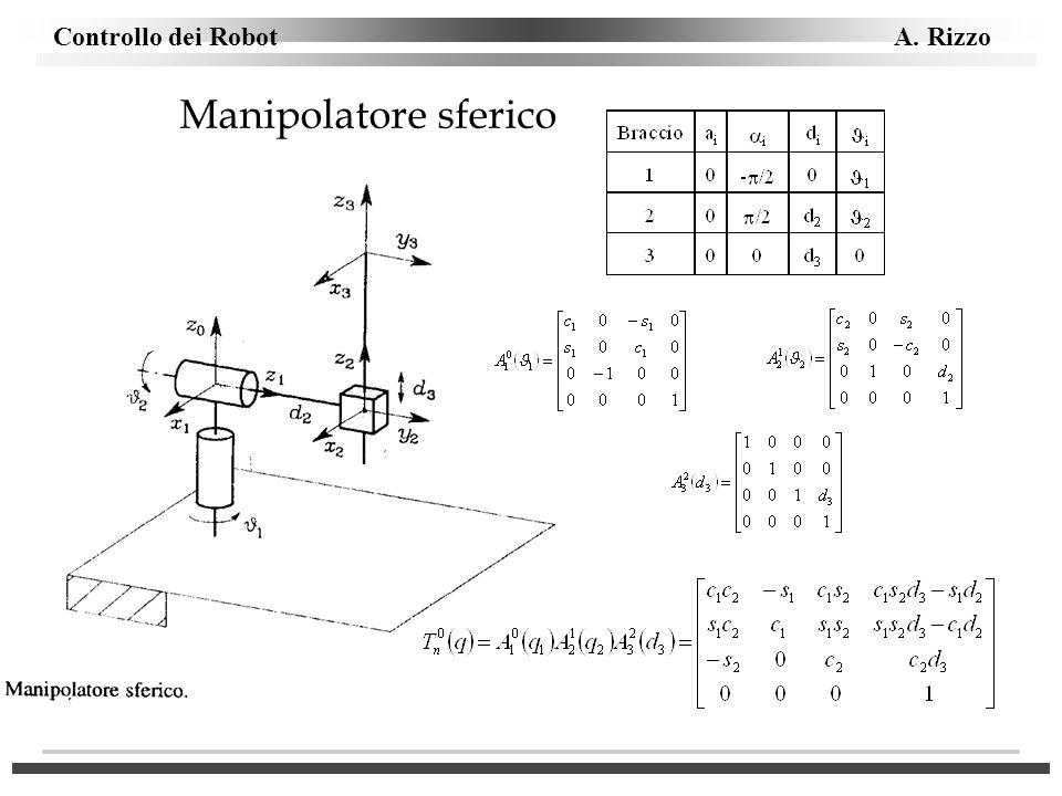 Manipolatore sferico