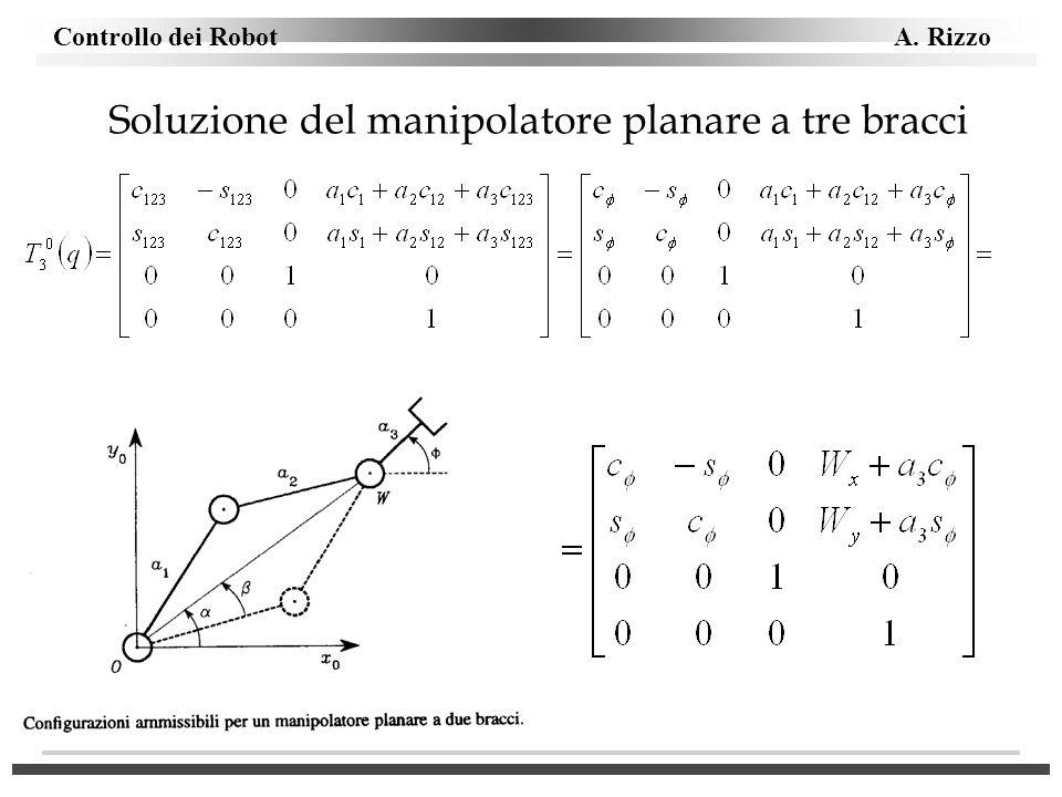 Soluzione del manipolatore planare a tre bracci