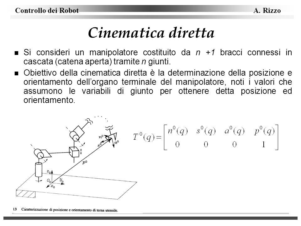 Cinematica diretta Si consideri un manipolatore costituito da n +1 bracci connessi in cascata (catena aperta) tramite n giunti.