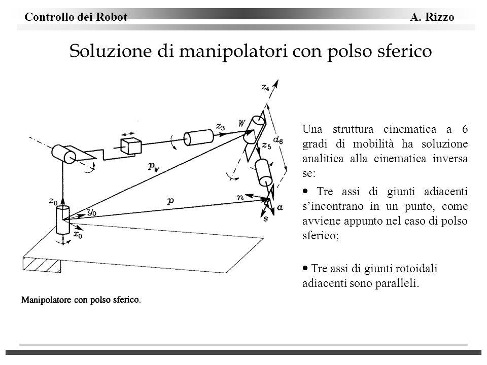 Soluzione di manipolatori con polso sferico