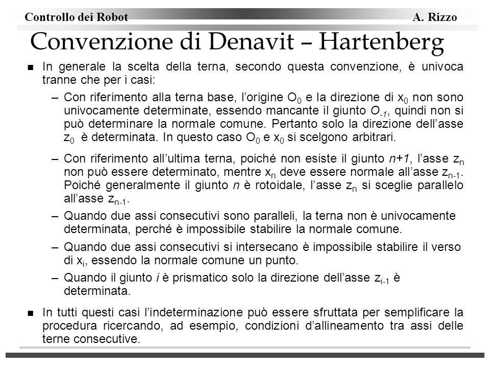 Convenzione di Denavit – Hartenberg