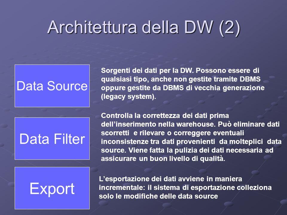 Architettura della DW (2)