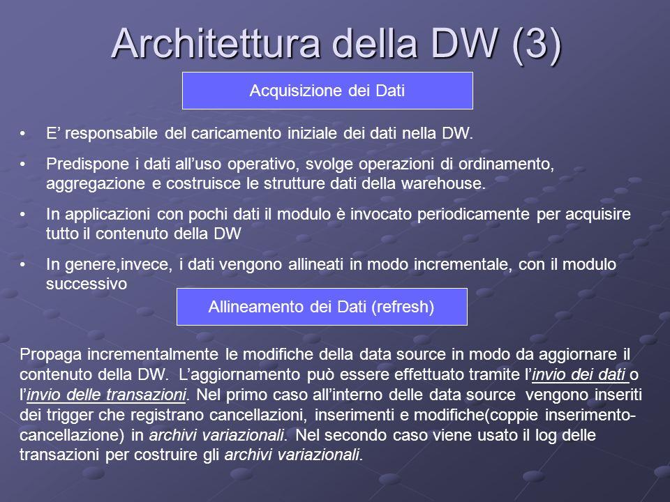 Architettura della DW (3)