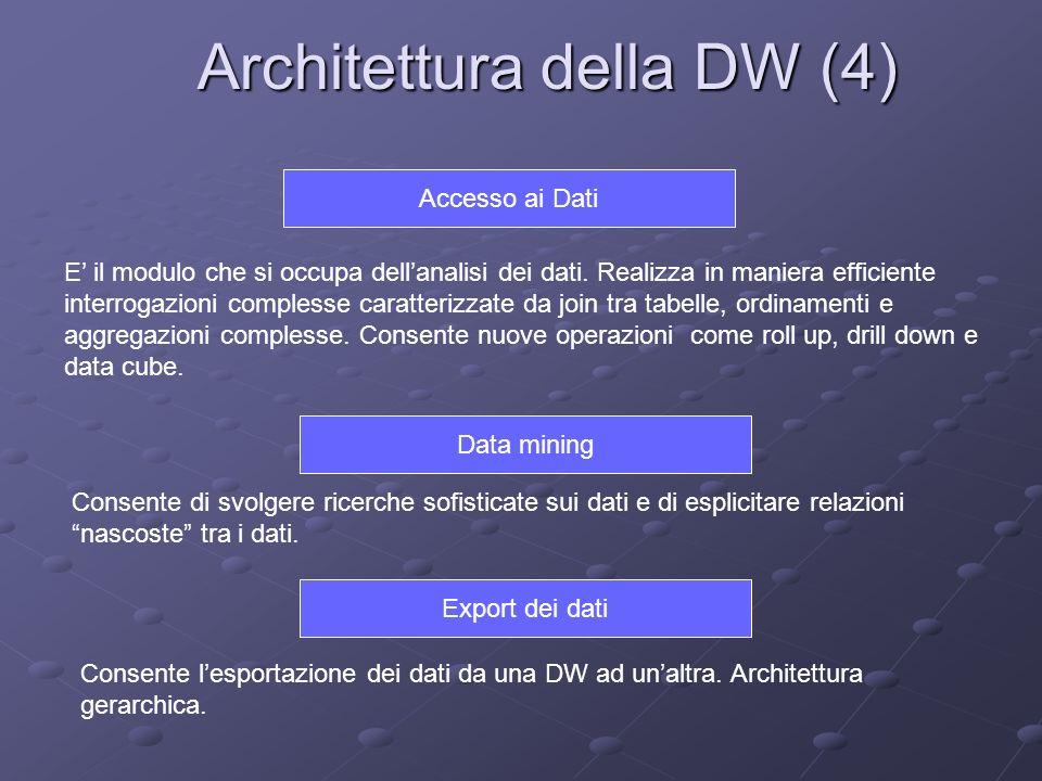 Architettura della DW (4)