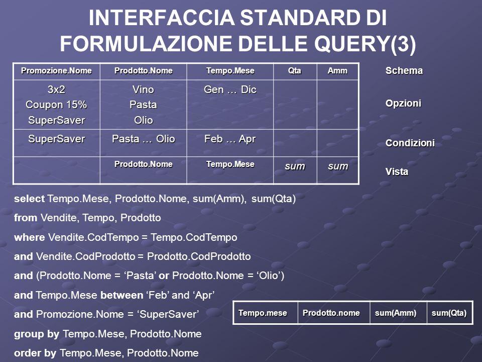 INTERFACCIA STANDARD DI FORMULAZIONE DELLE QUERY(3)