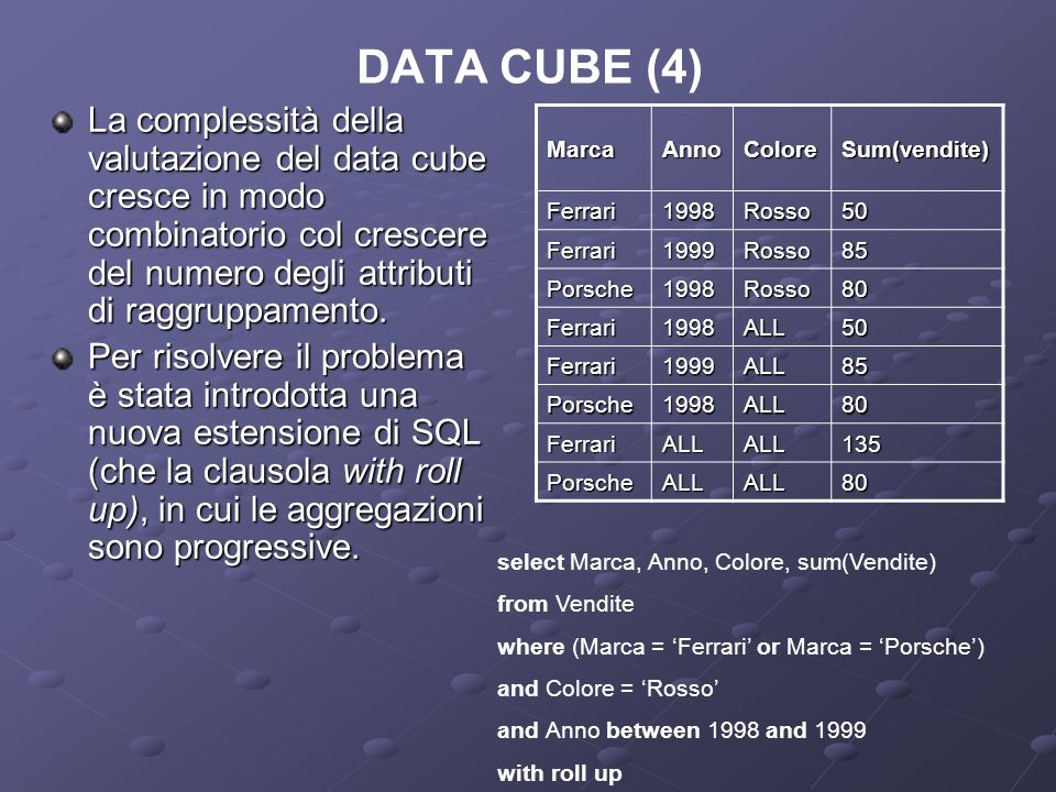 DATA CUBE (4) La complessità della valutazione del data cube cresce in modo combinatorio col crescere del numero degli attributi di raggruppamento.