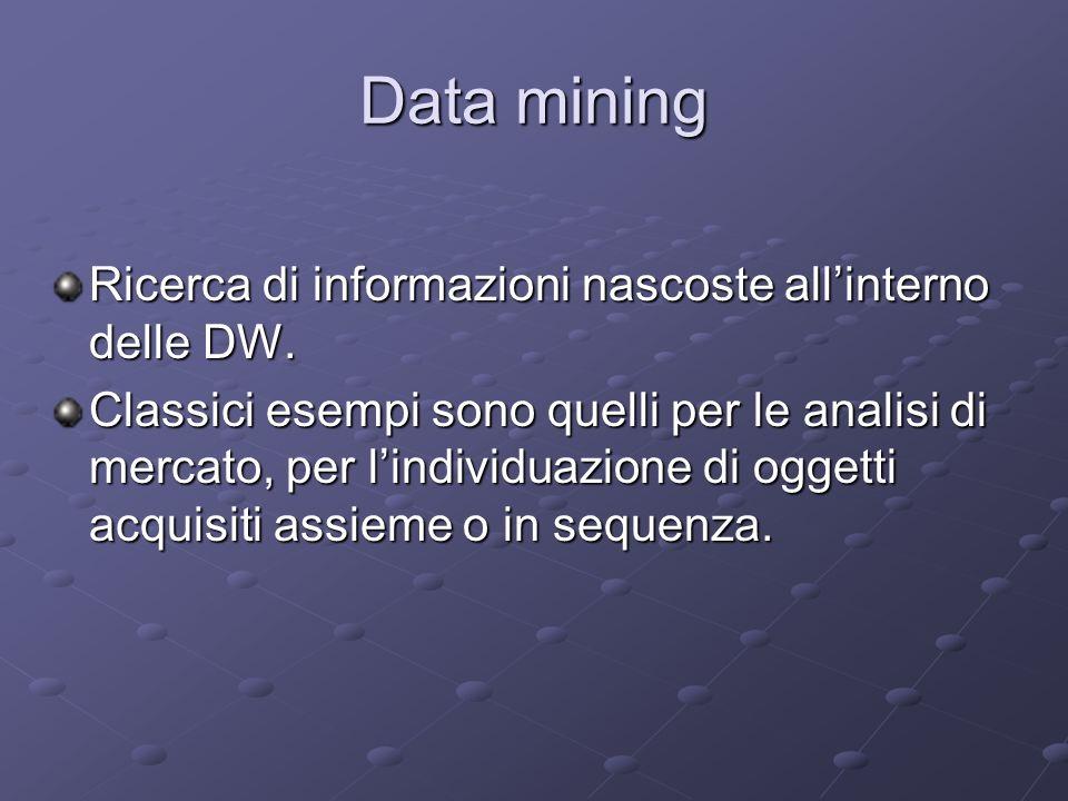 Data mining Ricerca di informazioni nascoste all'interno delle DW.