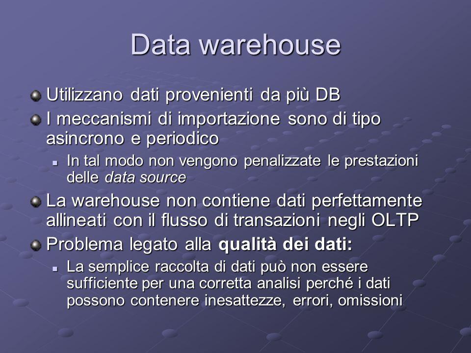 Data warehouse Utilizzano dati provenienti da più DB