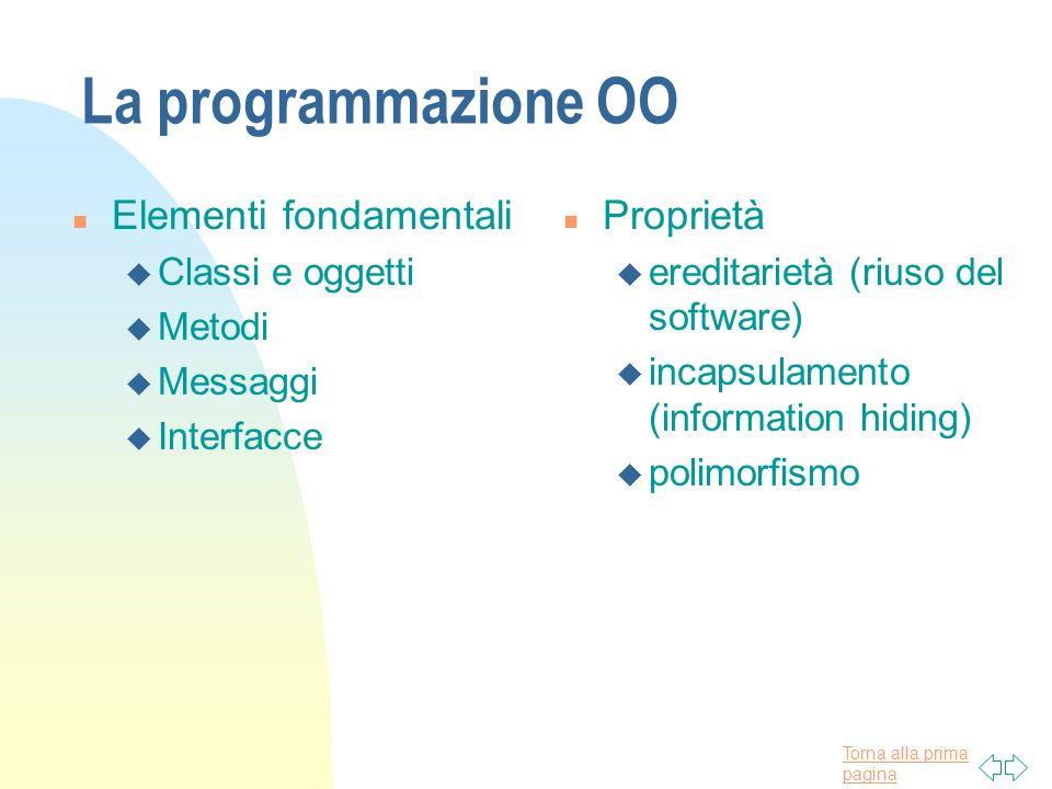 La programmazione OO Elementi fondamentali Proprietà Classi e oggetti